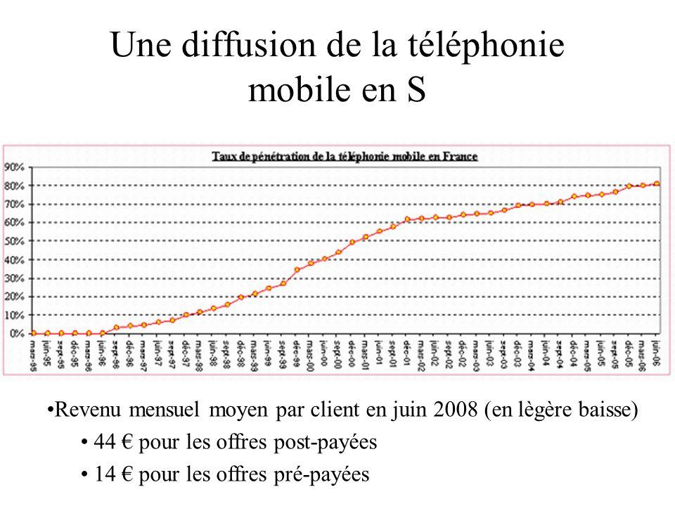 Une diffusion de la téléphonie mobile en S Revenu mensuel moyen par client en juin 2008 (en lègère baisse) 44 pour les offres post-payées 14 pour les