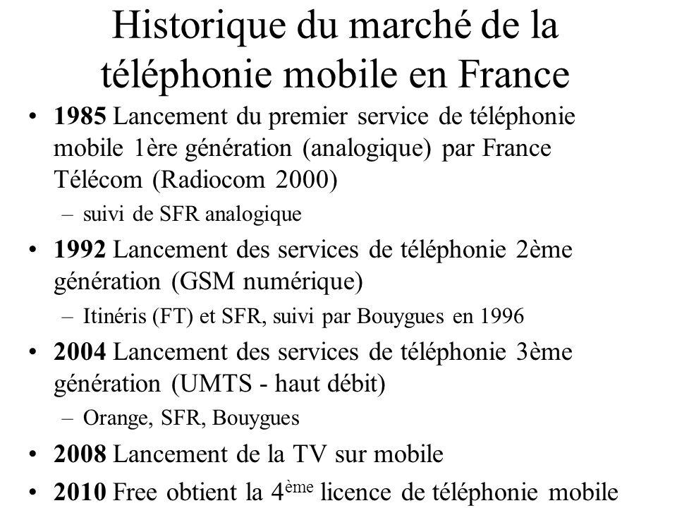 Historique du marché de la téléphonie mobile en France 1985 Lancement du premier service de téléphonie mobile 1ère génération (analogique) par France