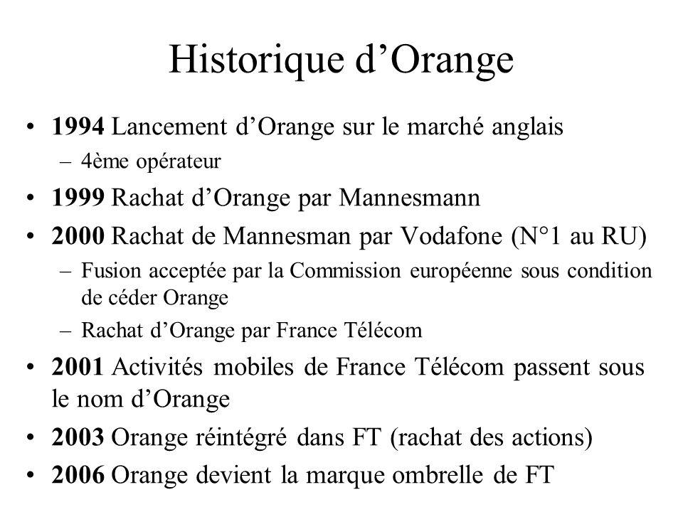 Historique dOrange 1994 Lancement dOrange sur le marché anglais –4ème opérateur 1999 Rachat dOrange par Mannesmann 2000 Rachat de Mannesman par Vodafo