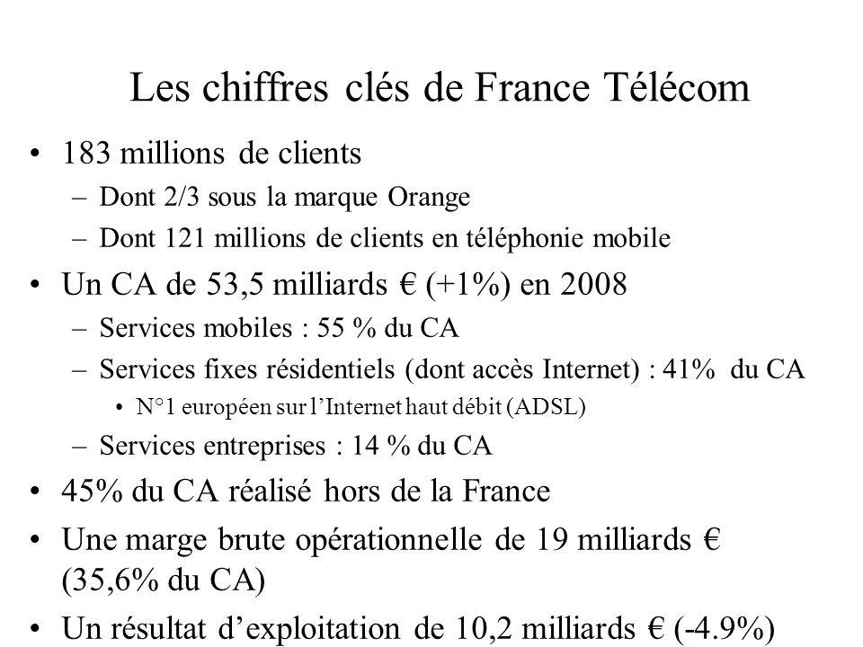 Les chiffres clés de France Télécom 183 millions de clients –Dont 2/3 sous la marque Orange –Dont 121 millions de clients en téléphonie mobile Un CA d