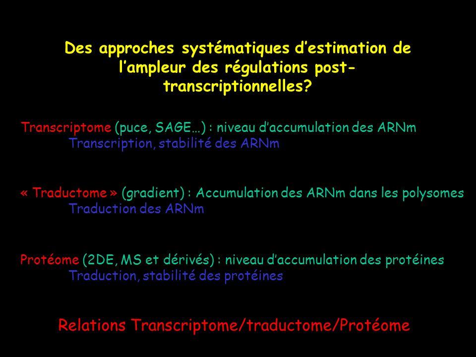 Des approches systématiques destimation de lampleur des régulations post- transcriptionnelles? Transcriptome (puce, SAGE…) : niveau daccumulation des
