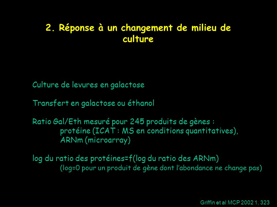 2. Réponse à un changement de milieu de culture Griffin et al MCP 2002 1, 323 Culture de levures en galactose Transfert en galactose ou éthanol Ratio