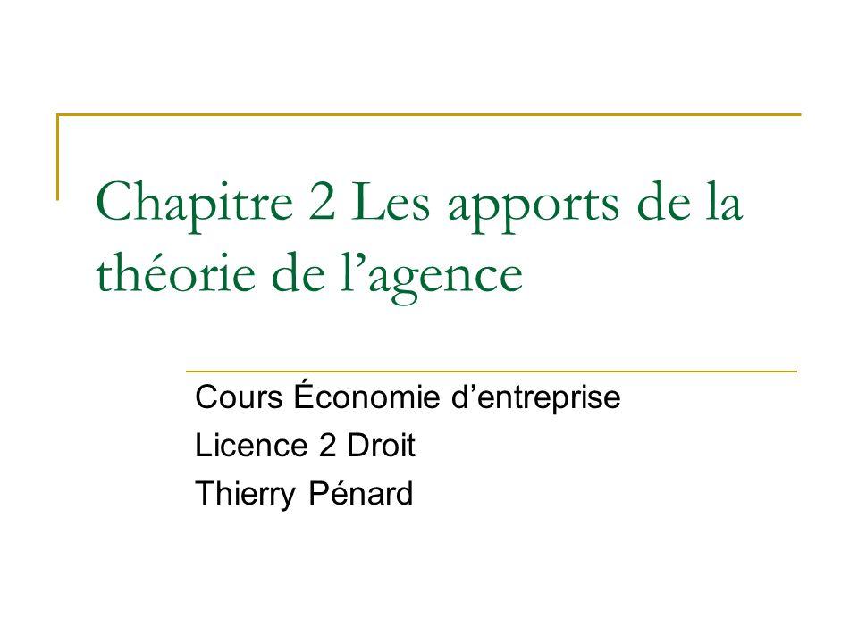 Chapitre 2 Les apports de la théorie de lagence Cours Économie dentreprise Licence 2 Droit Thierry Pénard