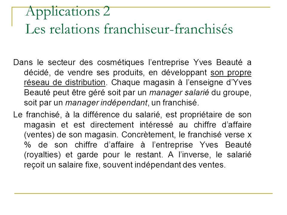 Applications 2 Les relations franchiseur-franchisés Dans le secteur des cosmétiques lentreprise Yves Beauté a décidé, de vendre ses produits, en dével