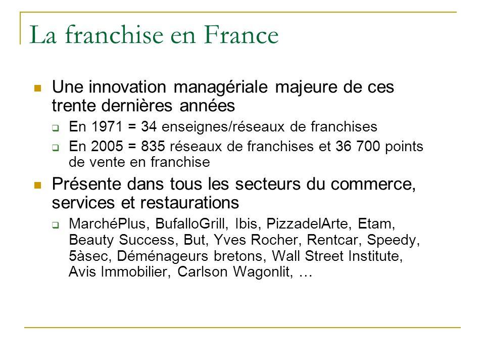 La franchise en France Une innovation managériale majeure de ces trente dernières années En 1971 = 34 enseignes/réseaux de franchises En 2005 = 835 ré