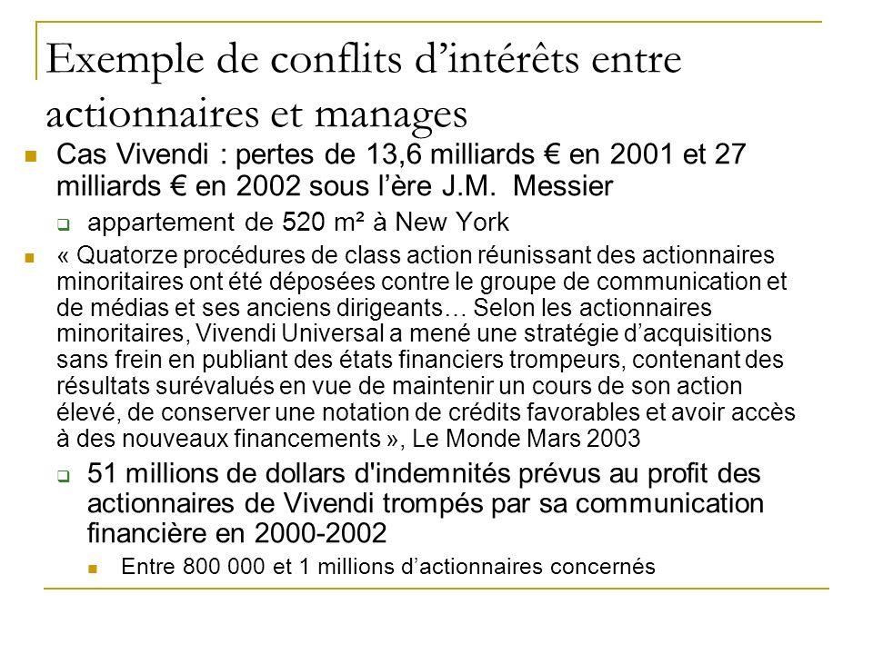 Exemple de conflits dintérêts entre actionnaires et manages Cas Vivendi : pertes de 13,6 milliards en 2001 et 27 milliards en 2002 sous lère J.M. Mess