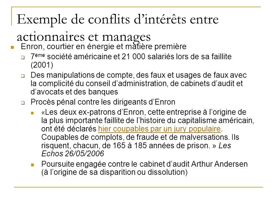 Exemple de conflits dintérêts entre actionnaires et manages Enron, courtier en énergie et matière première 7 ème société américaine et 21 000 salariés