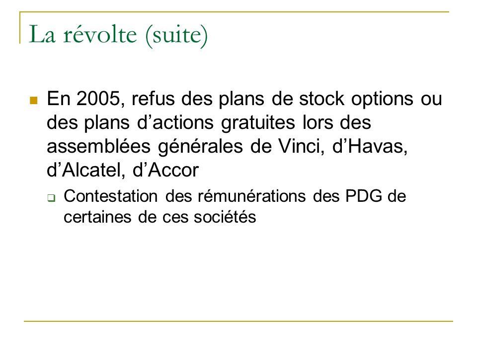 La révolte (suite) En 2005, refus des plans de stock options ou des plans dactions gratuites lors des assemblées générales de Vinci, dHavas, dAlcatel,