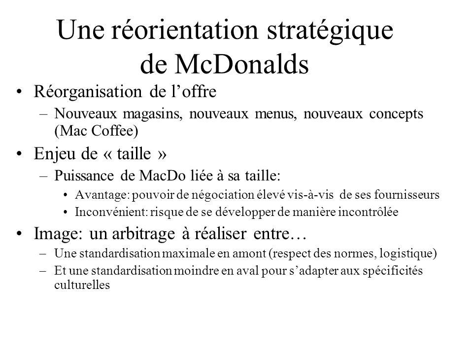 Une réorientation stratégique de McDonalds Réorganisation de loffre –Nouveaux magasins, nouveaux menus, nouveaux concepts (Mac Coffee) Enjeu de « tail