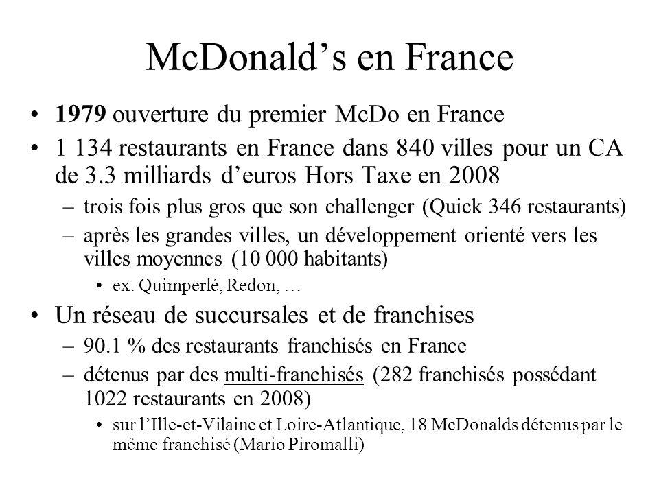 McDonalds en France 1979 ouverture du premier McDo en France 1 134 restaurants en France dans 840 villes pour un CA de 3.3 milliards deuros Hors Taxe