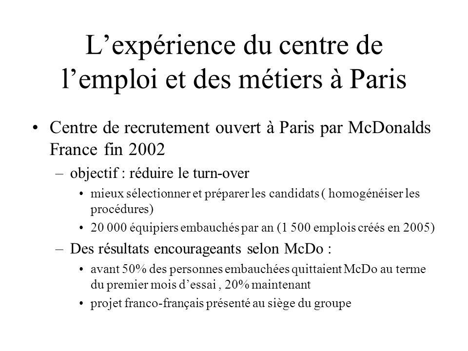 Lexpérience du centre de lemploi et des métiers à Paris Centre de recrutement ouvert à Paris par McDonalds France fin 2002 –objectif : réduire le turn