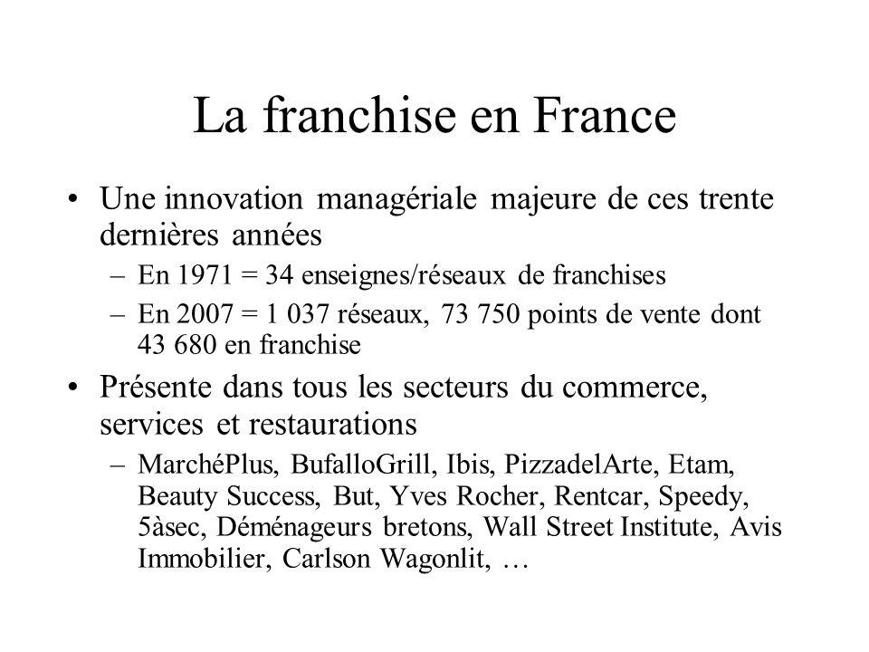 La franchise en France Une innovation managériale majeure de ces trente dernières années –En 1971 = 34 enseignes/réseaux de franchises –En 2007 = 1 03