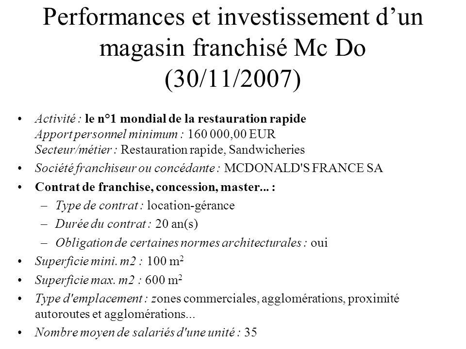 Performances et investissement dun magasin franchisé Mc Do (30/11/2007) Activité : le n°1 mondial de la restauration rapide Apport personnel minimum :