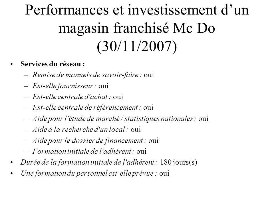 Performances et investissement dun magasin franchisé Mc Do (30/11/2007) Services du réseau : –Remise de manuels de savoir-faire : oui –Est-elle fourni