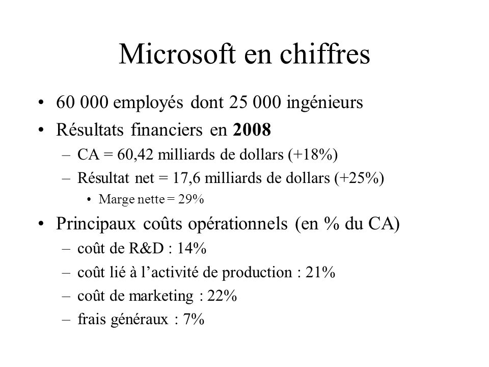 Microsoft en chiffres 60 000 employés dont 25 000 ingénieurs Résultats financiers en 2008 –CA = 60,42 milliards de dollars (+18%) –Résultat net = 17,6