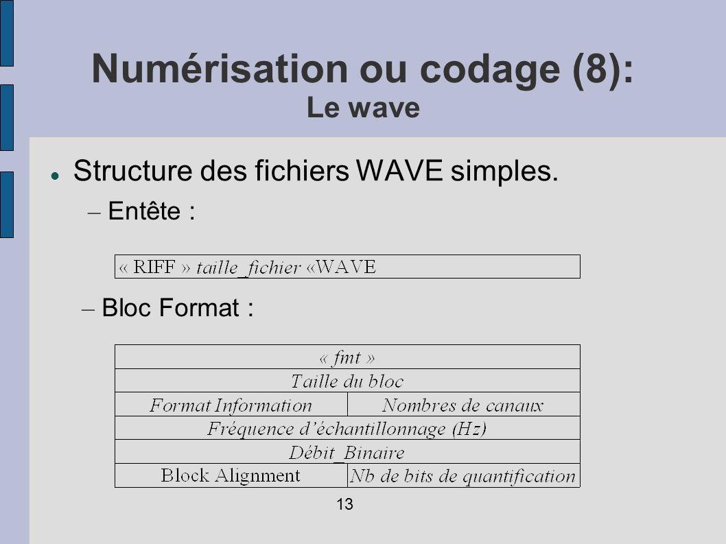 Structure des fichiers WAVE simples. – Entête : – Bloc Format : Numérisation ou codage (8): Le wave 13