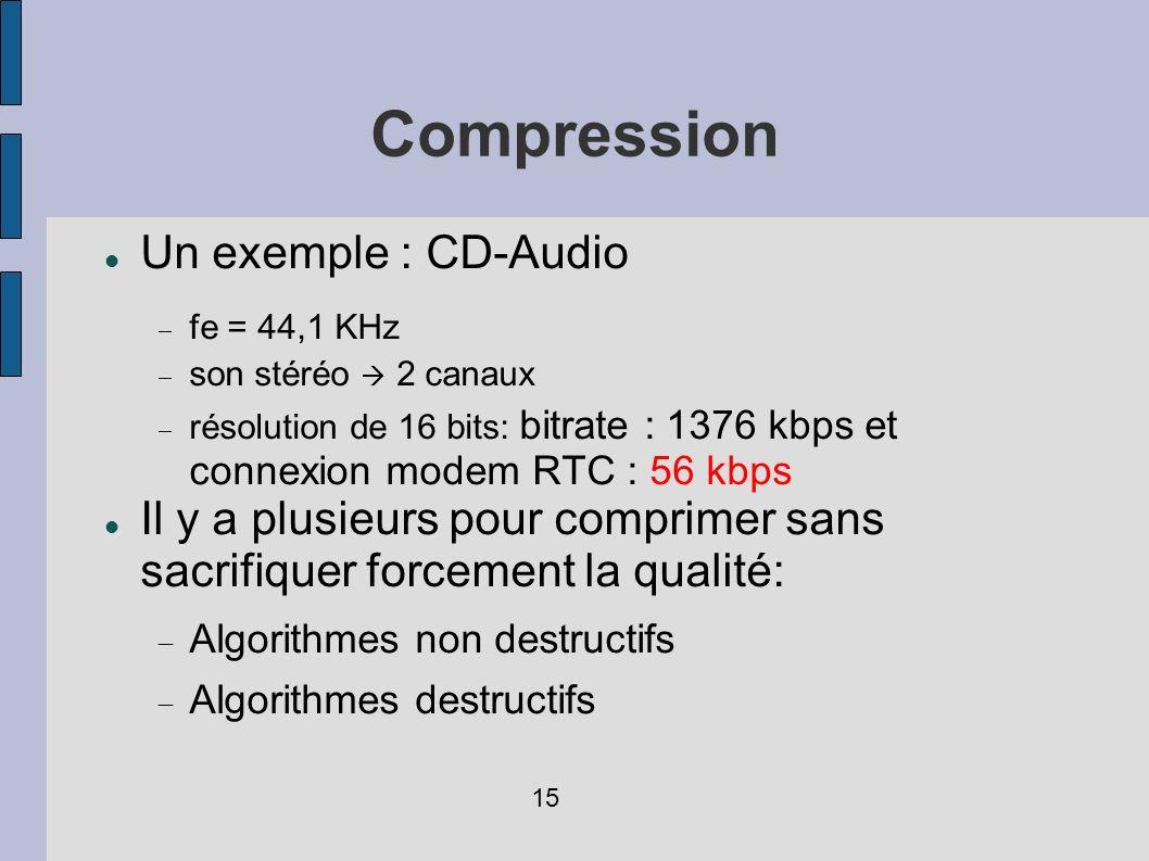 Un exemple : CD-Audio fe = 44,1 KHz son stéréo 2 canaux résolution de 16 bits: bitrate : 1376 kbps et connexion modem RTC : 56 kbps Il y a plusieurs p