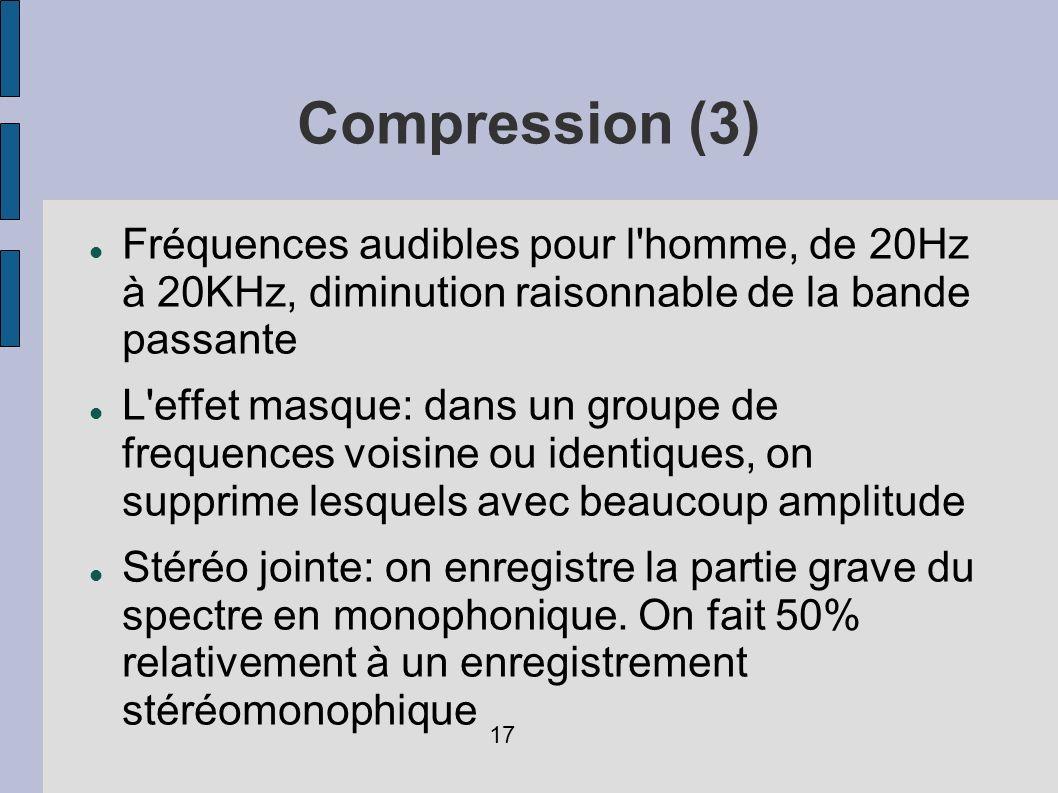 Compression (3) Fréquences audibles pour l'homme, de 20Hz à 20KHz, diminution raisonnable de la bande passante L'effet masque: dans un groupe de frequ