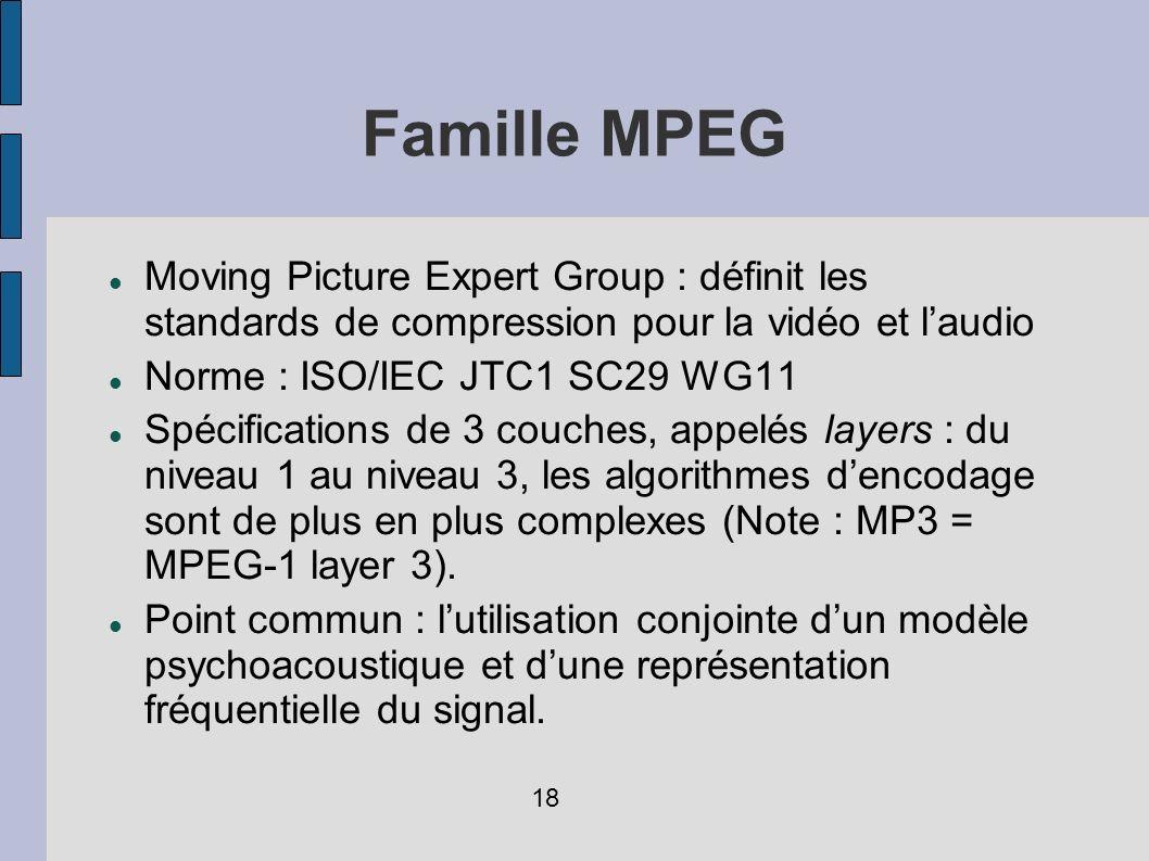 Moving Picture Expert Group : définit les standards de compression pour la vidéo et laudio Norme : ISO/IEC JTC1 SC29 WG11 Spécifications de 3 couches,
