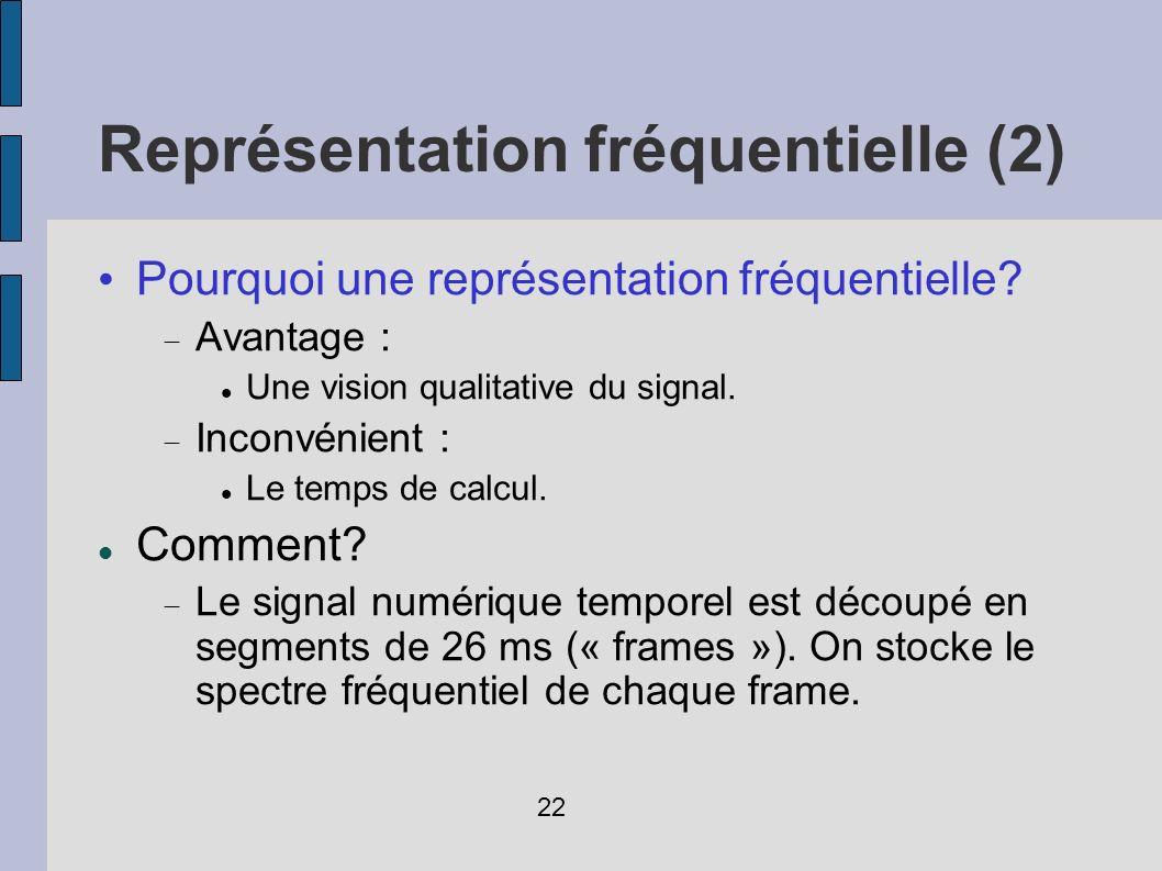 Pourquoi une représentation fréquentielle? Avantage : Une vision qualitative du signal. Inconvénient : Le temps de calcul. Comment? Le signal numériqu