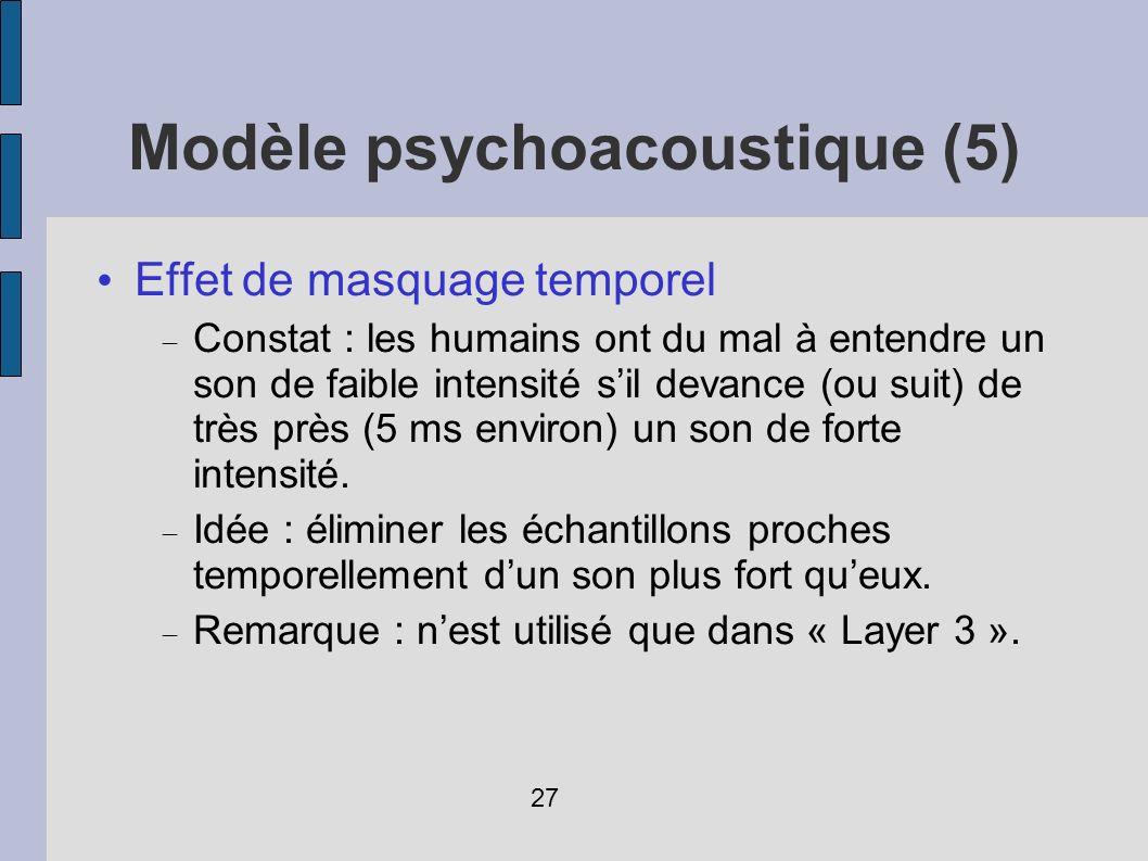 Modèle psychoacoustique (5) Effet de masquage temporel Constat : les humains ont du mal à entendre un son de faible intensité sil devance (ou suit) de