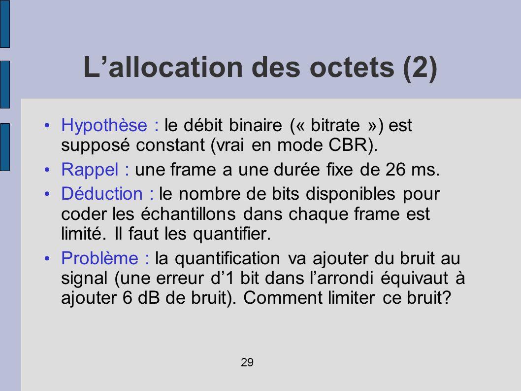 Lallocation des octets (2) Hypothèse : le débit binaire (« bitrate ») est supposé constant (vrai en mode CBR). Rappel : une frame a une durée fixe de