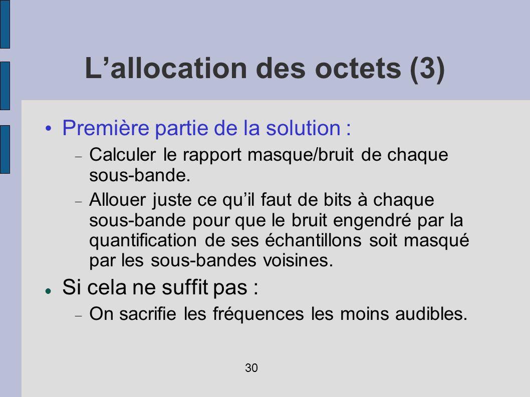 Lallocation des octets (3) Première partie de la solution : Calculer le rapport masque/bruit de chaque sous-bande. Allouer juste ce quil faut de bits