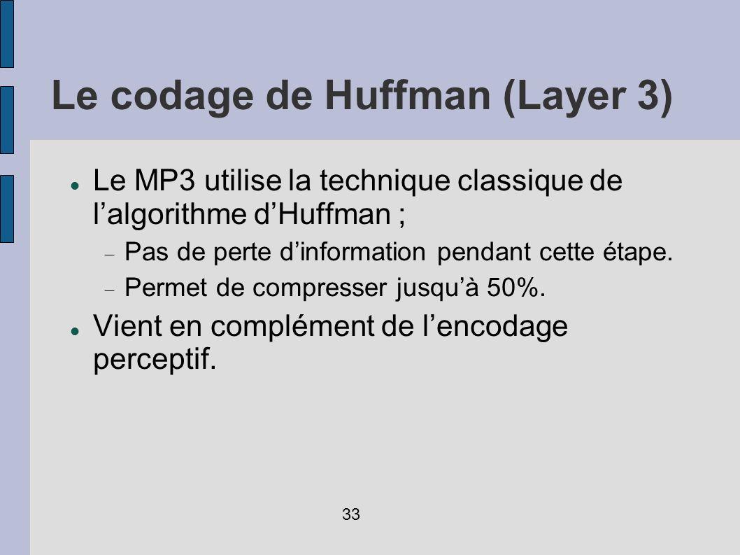 Le MP3 utilise la technique classique de lalgorithme dHuffman ; Pas de perte dinformation pendant cette étape. Permet de compresser jusquà 50%. Vient