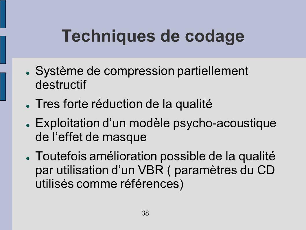 Techniques de codage Système de compression partiellement destructif Tres forte réduction de la qualité Exploitation dun modèle psycho-acoustique de l
