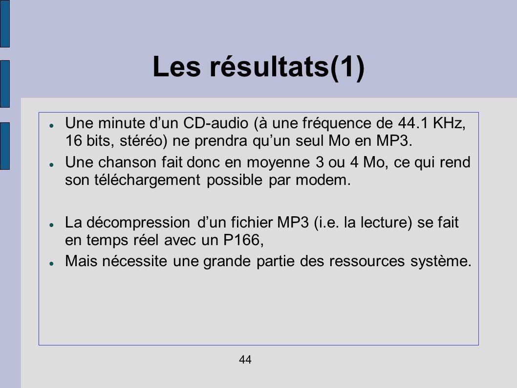 Les résultats(1) Une minute dun CD-audio (à une fréquence de 44.1 KHz, 16 bits, stéréo) ne prendra quun seul Mo en MP3. Une chanson fait donc en moyen