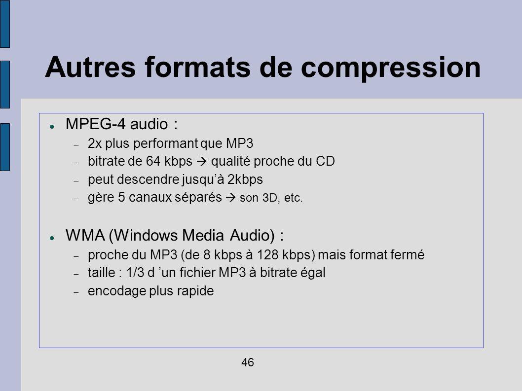 Autres formats de compression MPEG-4 audio : 2x plus performant que MP3 bitrate de 64 kbps qualité proche du CD peut descendre jusquà 2kbps gère 5 can