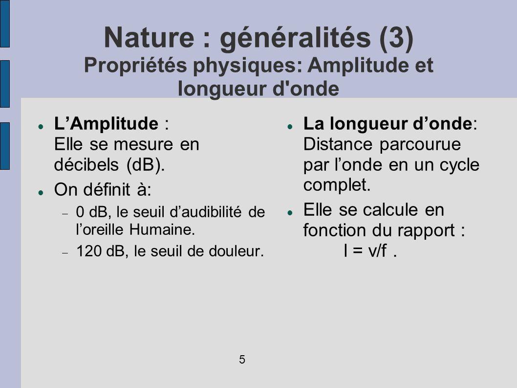 Modèle psychoacoustique (4) Figure : effet de masquage fréquentiel Loreille ne peut pas distinguer un son faible si sa fréquence est trop proche dun son plus fort.