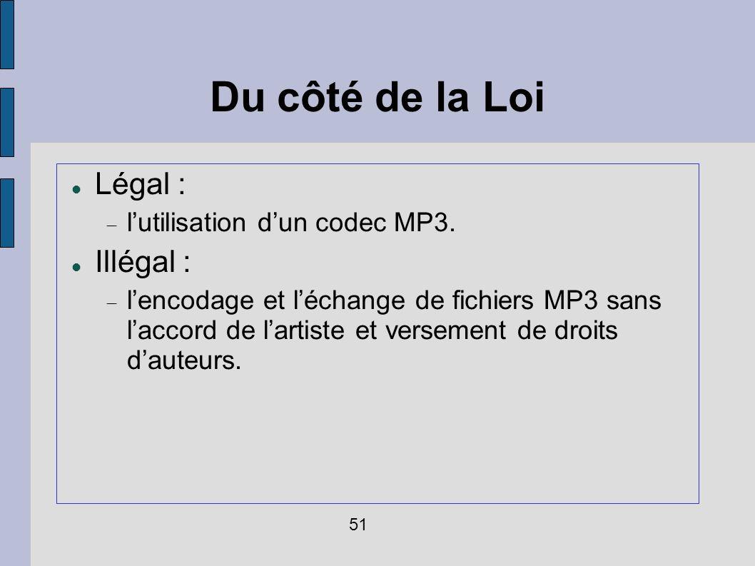 Du côté de la Loi Légal : lutilisation dun codec MP3. Illégal : lencodage et léchange de fichiers MP3 sans laccord de lartiste et versement de droits