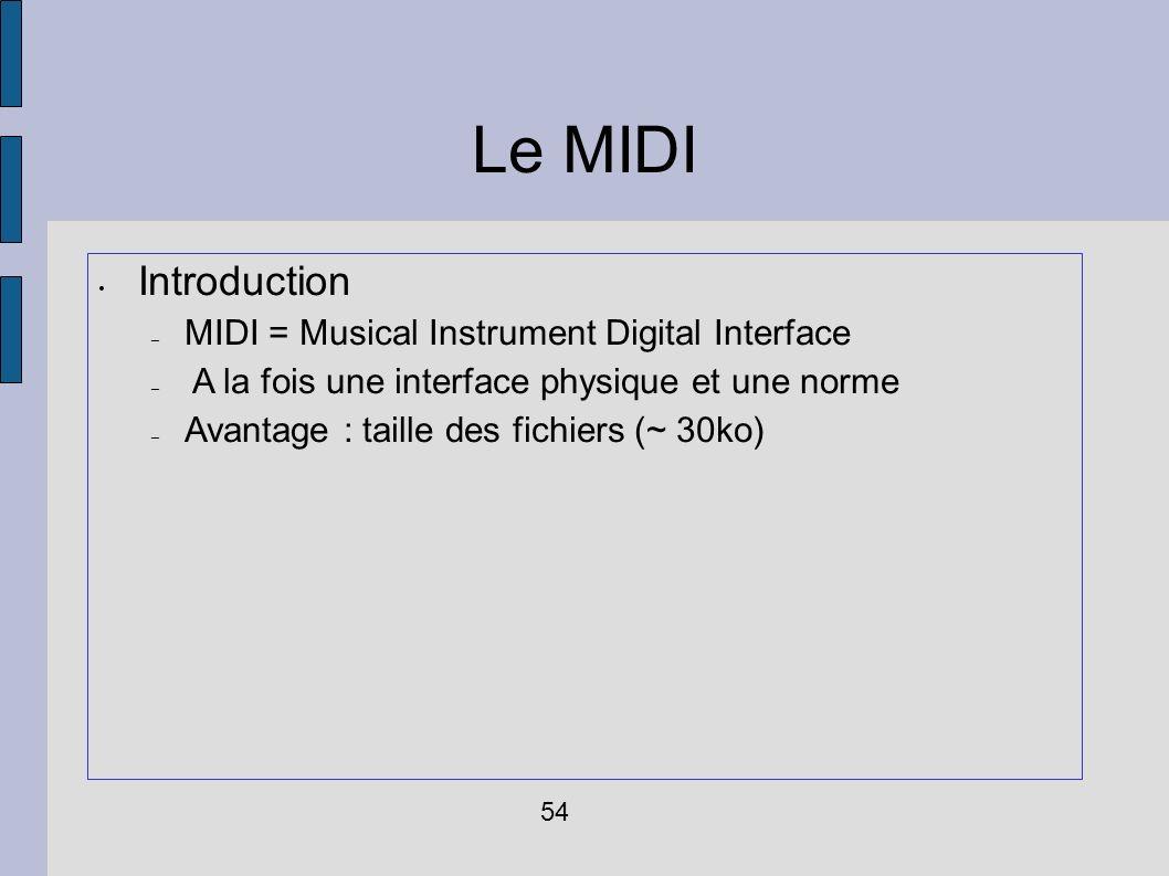 Le MIDI Introduction – MIDI = Musical Instrument Digital Interface – A la fois une interface physique et une norme – Avantage : taille des fichiers (~