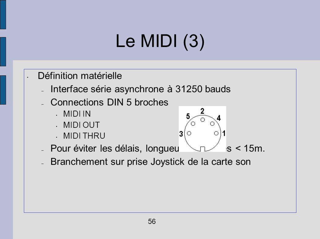 Le MIDI (3) Définition matérielle – Interface série asynchrone à 31250 bauds – Connections DIN 5 broches MIDI IN MIDI OUT MIDI THRU – Pour éviter les