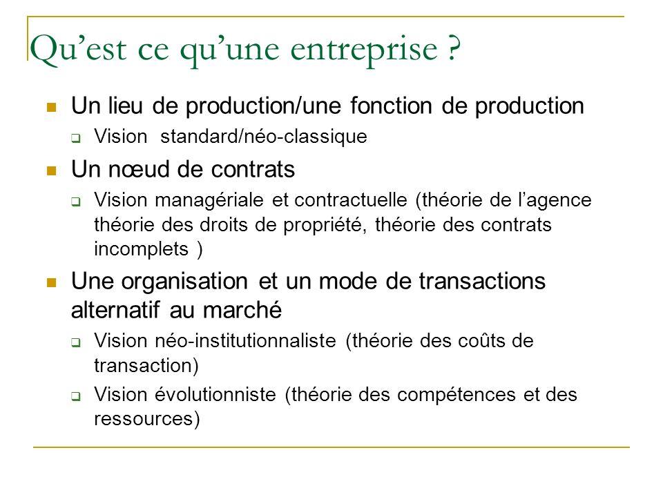 Quest ce quune entreprise ? Un lieu de production/une fonction de production Vision standard/néo-classique Un nœud de contrats Vision managériale et c