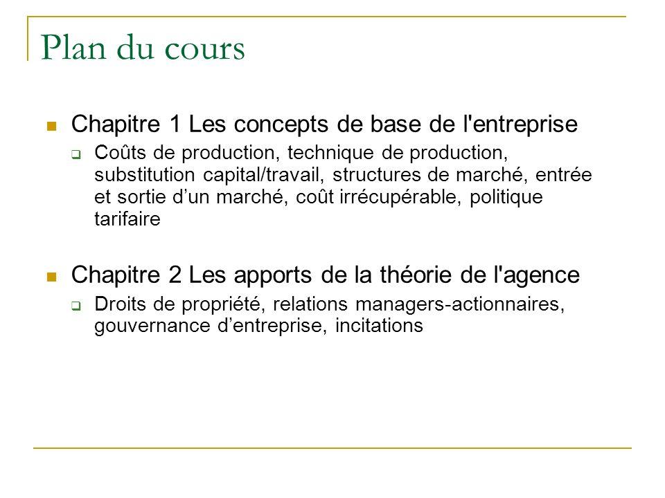 Plan du cours Chapitre 1 Les concepts de base de l'entreprise Coûts de production, technique de production, substitution capital/travail, structures d