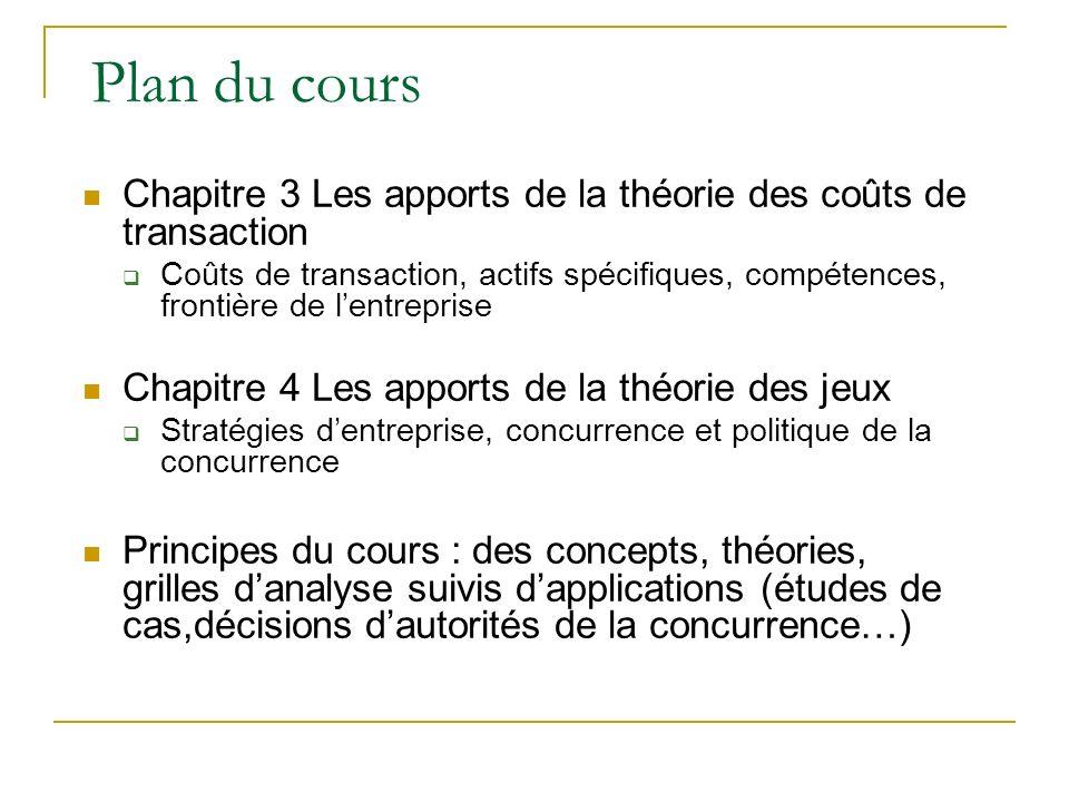 Plan du cours Chapitre 3 Les apports de la théorie des coûts de transaction Coûts de transaction, actifs spécifiques, compétences, frontière de lentre