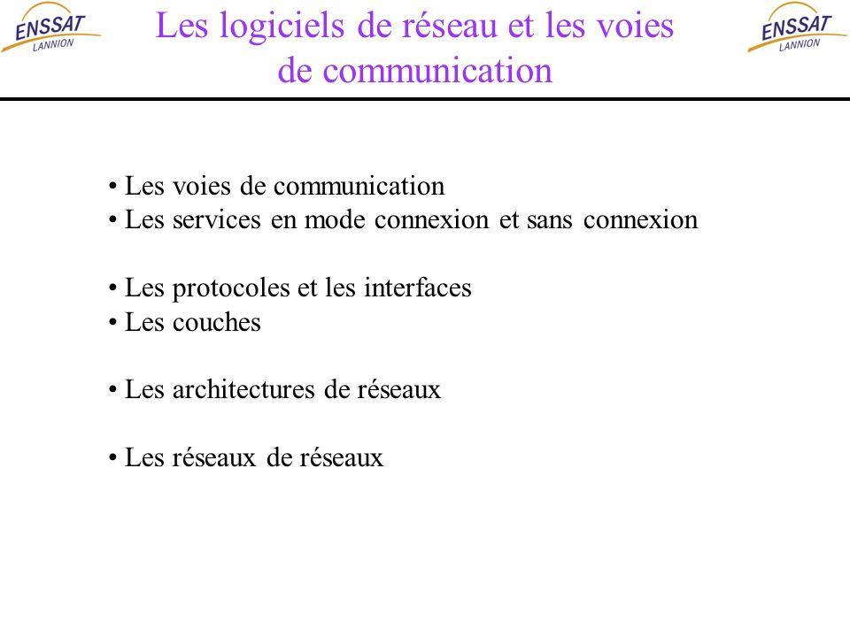 Les logiciels de réseau et les voies de communication Les voies de communication Les services en mode connexion et sans connexion Les protocoles et le