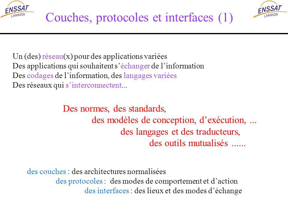 Couches, protocoles et interfaces (1) Un (des) réseau(x) pour des applications variées Des applications qui souhaitent séchanger de linformation Des c
