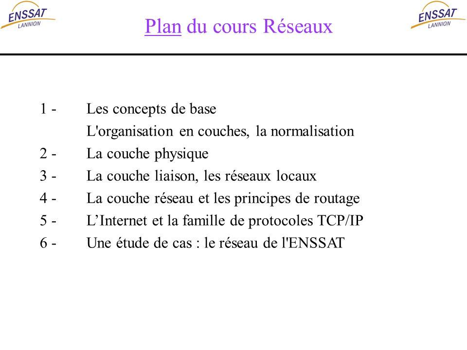 Plan du cours Réseaux 1 -Les concepts de base L'organisation en couches, la normalisation 2 -La couche physique 3 -La couche liaison, les réseaux loca