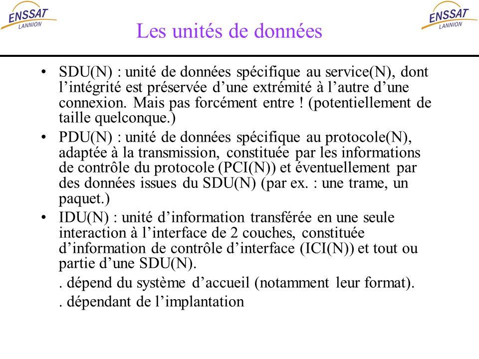 Les unités de données SDU(N) : unité de données spécifique au service(N), dont lintégrité est préservée dune extrémité à lautre dune connexion. Mais p