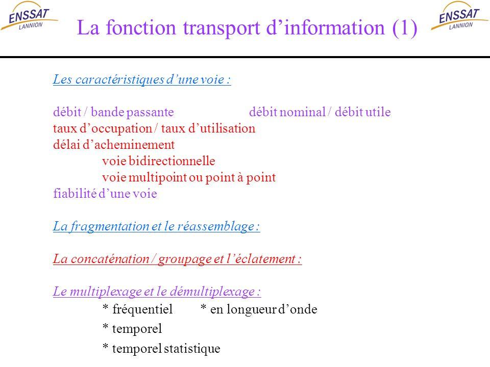 La fonction transport dinformation (1) Les caractéristiques dune voie : débit / bande passantedébit nominal / débit utile taux doccupation / taux duti