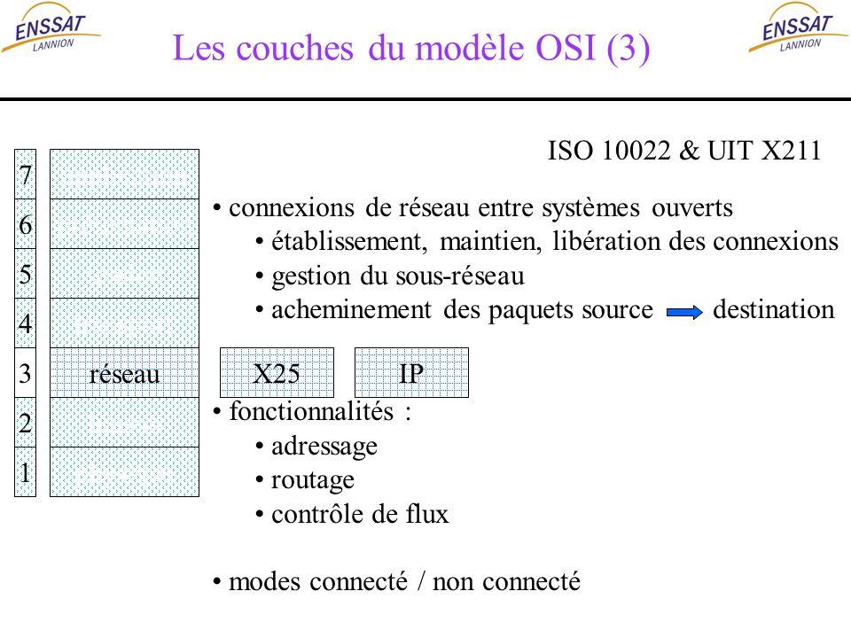 Les couches du modèle OSI (3) application présentation session transport réseau liaison physique 7 6 5 4 3 2 1 ISO 10022 & UIT X211 X25IP connexions d