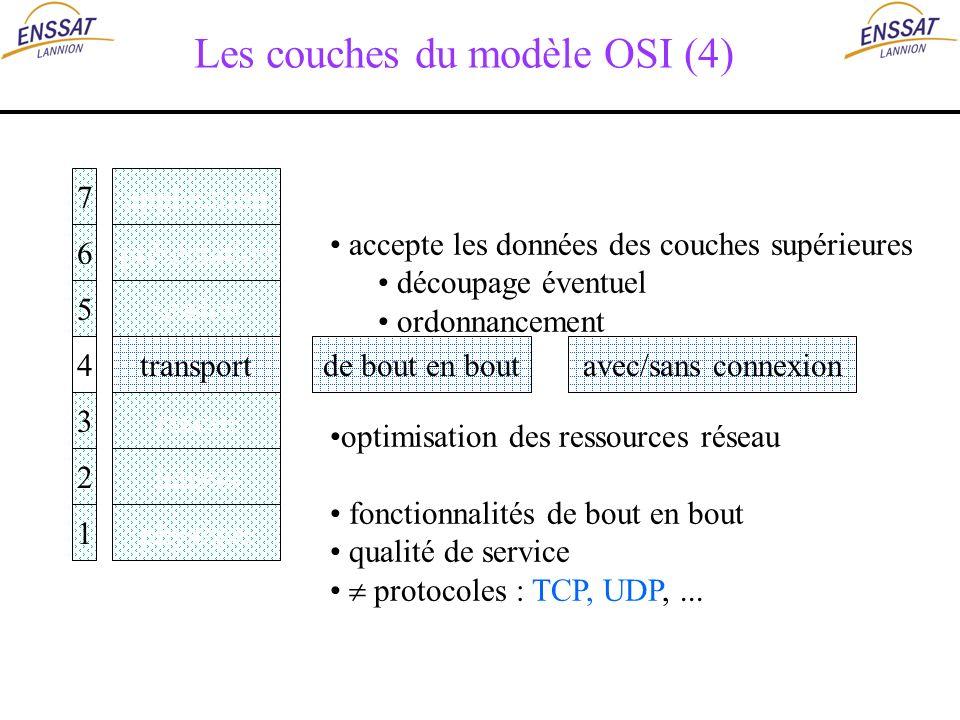 Les couches du modèle OSI (4) application présentation session transport réseau liaison physique 7 6 5 4 3 2 1 de bout en boutavec/sans connexion acce
