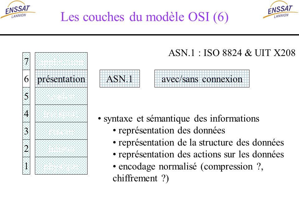 Les couches du modèle OSI (6) application présentation session transport réseau liaison physique 7 6 5 4 3 2 1 ASN.1 : ISO 8824 & UIT X208 ASN.1avec/s