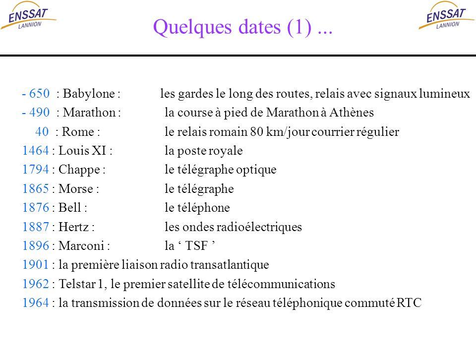 Quelques dates (1)... - 650 : Babylone : les gardes le long des routes, relais avec signaux lumineux - 490 : Marathon :la course à pied de Marathon à
