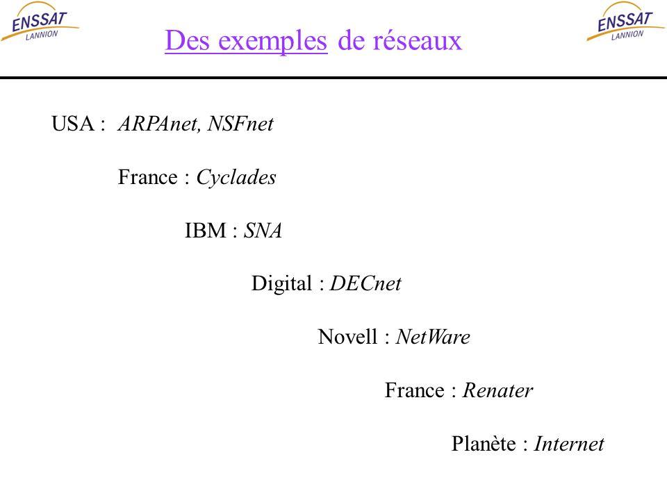Des exemples de réseaux USA :ARPAnet, NSFnet France : Cyclades IBM : SNA Digital : DECnet Novell : NetWare France : Renater Planète : Internet