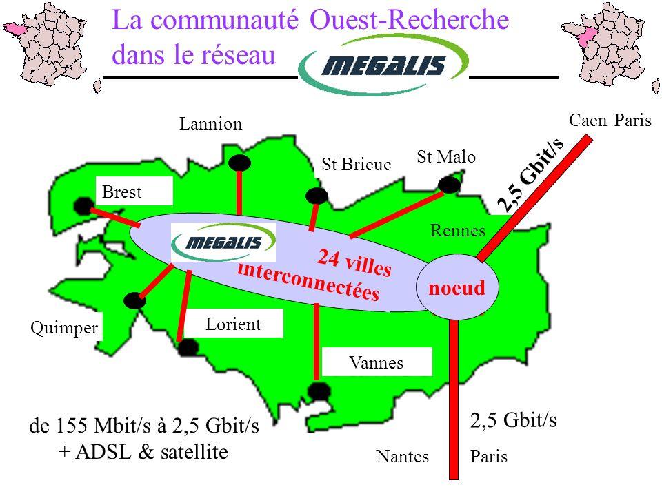 La communauté Ouest-Recherche dans le réseau Rennes Lannion Brest Quimper Vannes Lorient St Brieuc St Malo noeud 24 villes interconnectées de 155 Mbit