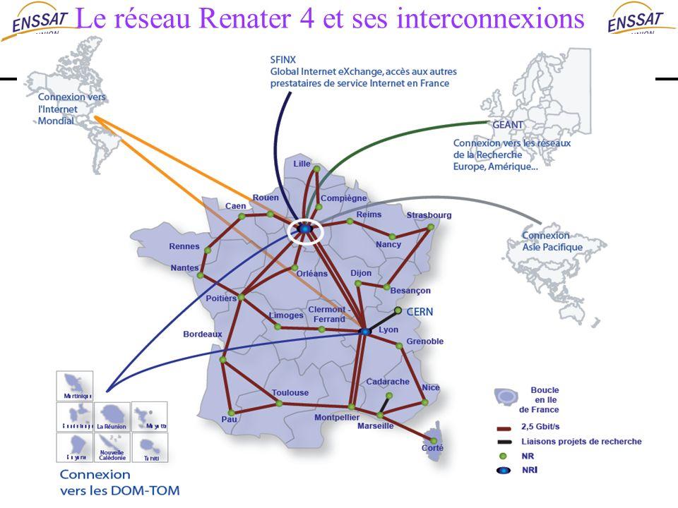 Le réseau Renater 4 et ses interconnexions